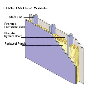 Fire Rated Specification Aal Imran Housing